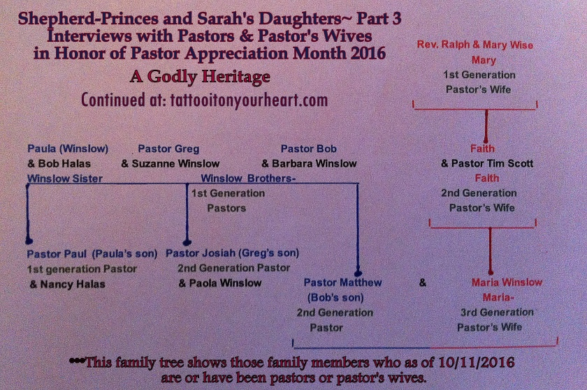 tattoo_it-on_your_heart_rachael_m_colby_shepherd-princes_and_sarahs_daughters_a-godly_heritage